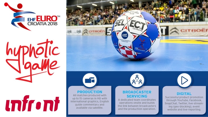 Get Ready for the Best Handball Action | LIVE PRODUCTION.TV
