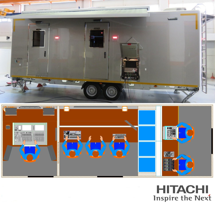 ITV Studios Select Hitachi to Provide a New OB Trailer for Coronation Street