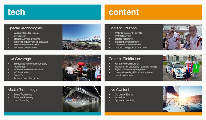 _wige GROUP Technological know-how meets content expertise