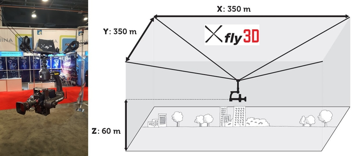 XD motion presented X fly 3D 8K together with NHK and the Tethered Drone