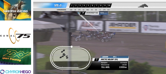 State-of-the-Art Tracking and On-Screen Graphics Technologies Enhance Race Broadcasts and Betting Intelligence