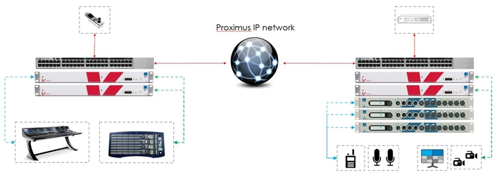 Belgium's second football division, the Proximus League, has provided greater results than the action on its pitches immediately suggests. Away from the field of play, a groundbreaking technical solution is helping pave the way for a new sports broadcast