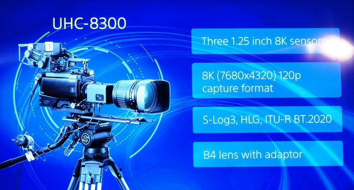 Sony continues to drive the evolution of imaging technology expanding the possibilities for 4K production and more