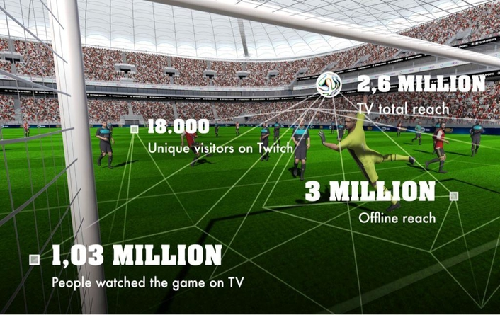 Next-gen innovations lead to deeper team analysis and a richer fan experience than ever before