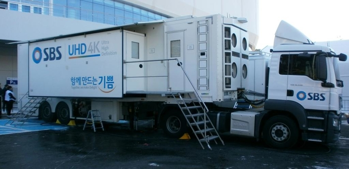 The Future of the OB Truck