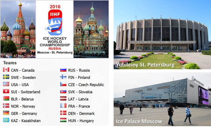2016 IIHF Ice Hockey World Championship gears up for worldwide delivery