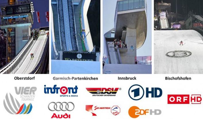 Audi presents the Vierschanzentournee