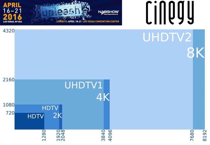 Cinegy says OK to 8K
