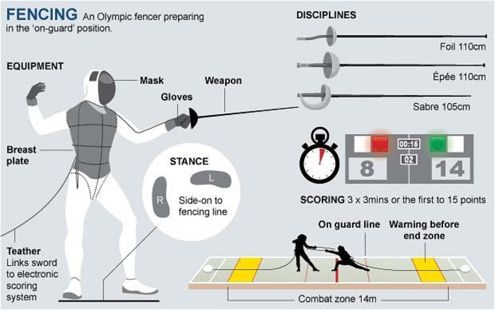 Olympic Games 2012 Fencing Live Production Tv