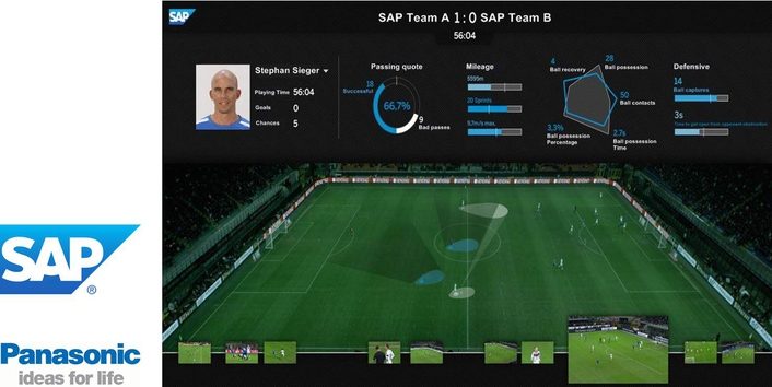 Panasonic And Sap Launch Joint Initiative For Video Based
