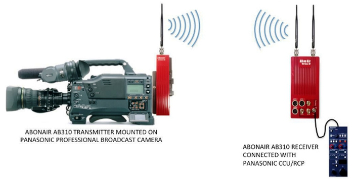 AB405TM – ABonAir offers budget solution for wireless microwave transmission