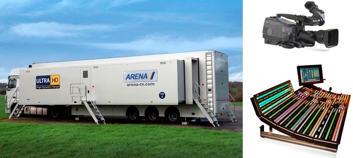 Arena Television Launches New 4K UHD Trucks with All-IP Infrastructure from Grass Valley