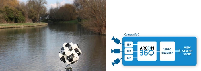 Argon Design launches real-time video stitching IP