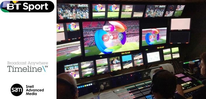 Driving Broadcast Innovation: SAM and Timeline TV Deliver Live 4K Sports