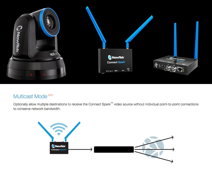 NewTek Rings In 2018 with More Features for Connect Spark Converters  and NDI PTZ Camera