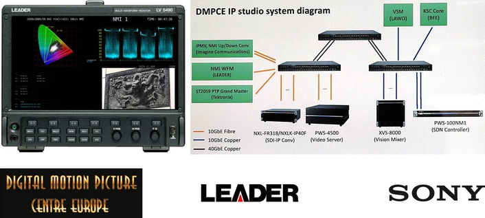 Leader Demonstrates 4K IP Test and Measurement Technology at Sony IP Live Studio