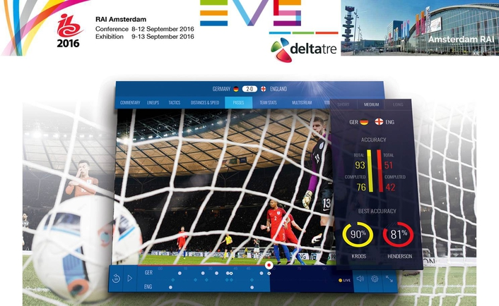 EVS and deltatre demo a new 'Beyond TV' experience at IBC
