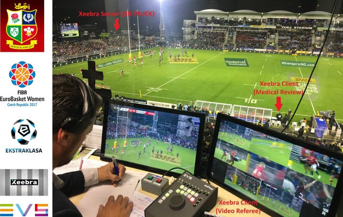 Lions Tour of New Zealand kicks off busy summer for EVS' Xeebra video review system