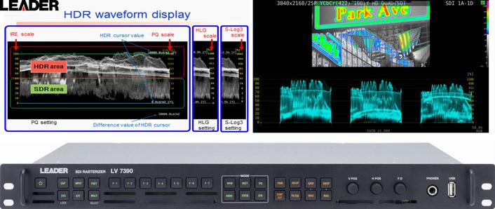 Leader Announces 4K HDR Option for LV7390 3G/HD/SD SDI Rasterizer