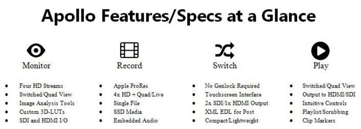 Apollo Multicamera Switcher/Recorder Now Shipping