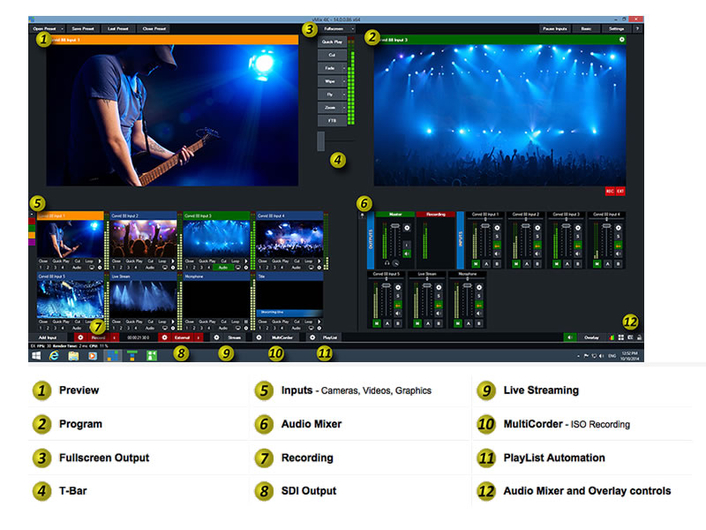 ACME Go - All in one Portable Live Production solutions