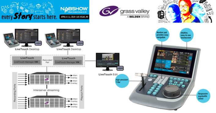 Grass Valley Advancing Fan Experience at Live Events with Enhancements to LiveTouch Solution Showcased at NAB Show 2019