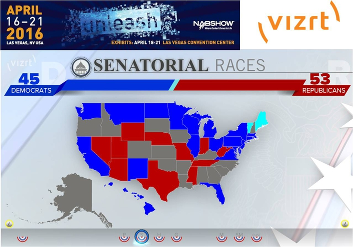 Vizrt introduces customizable Election Night graphics package