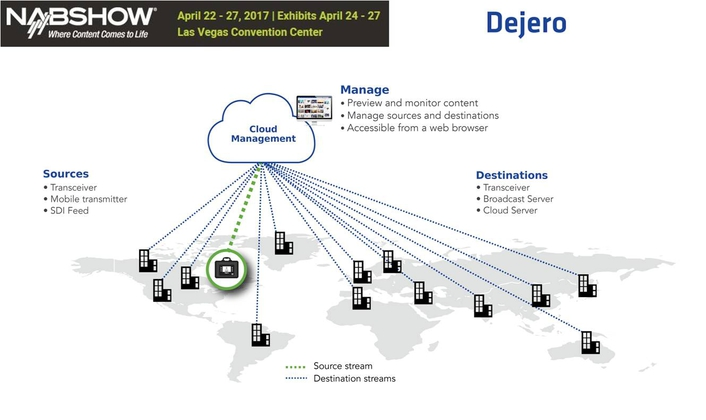 Dejero Brings Remote Broadcasting and Fast Data Transfer Over IP to NAB 2017