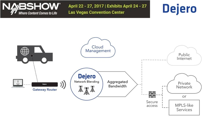 Dejero Showcases Mobile Connectivity Solution at 2017 NAB Show