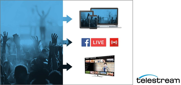 Telestream Announces Latest Version of Lightspeed Live Stream for Multiscreen Live Streaming at Scale