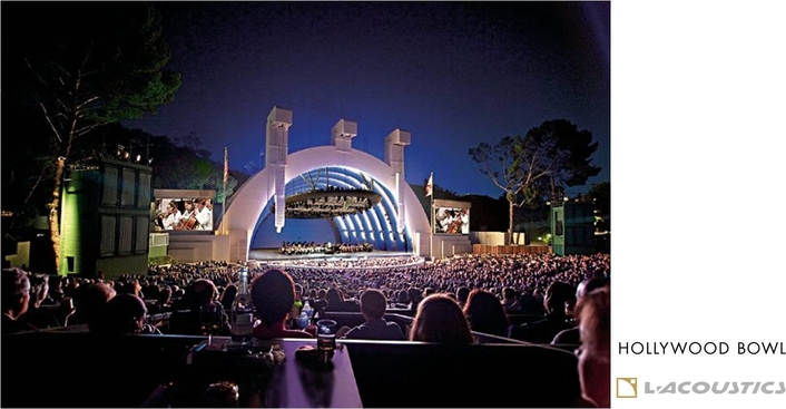 Hollywood Bowl Enhances its L-Acoustics System with New Amplified Controllers