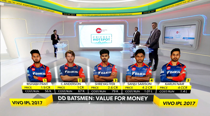 Hotstar uses Vizrt AR and VR technology to for live online coverage of Indian Premier League Cricket