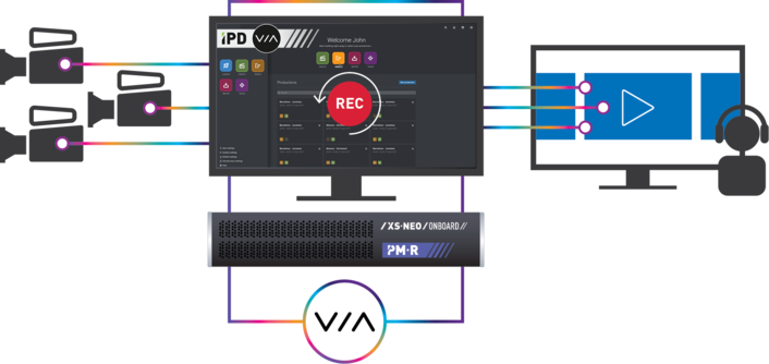 Solution leverages new XS-NEO software-defined server and IPD-VIA Ingest app, providing 24p cinematic framerate support