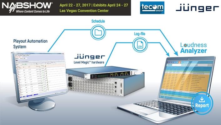 Tecom Group Announces Technology Partnership with Jünger Audio at NAB2017