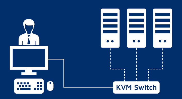 How control room installations become much more reliable with KVM redundancy concepts