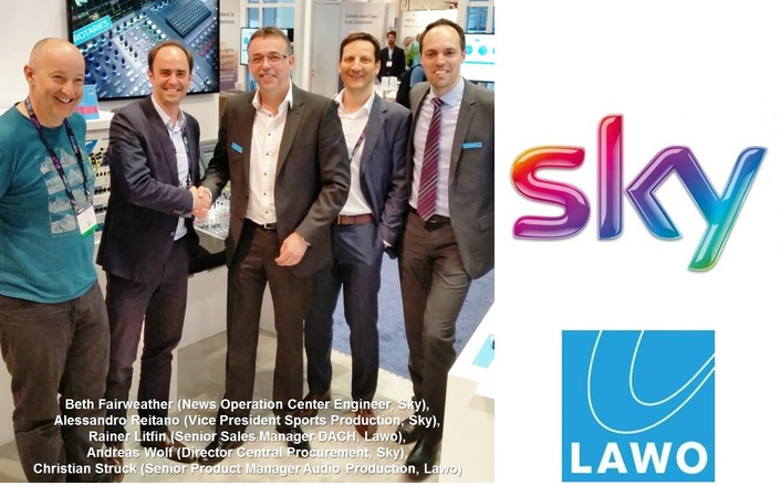 Seven at one blow: Lawo mc²36 for Sky Germany