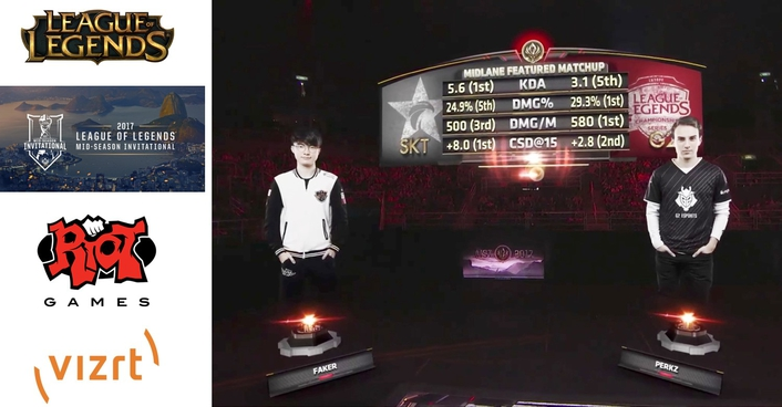 League of Legends Esports AR graphics
