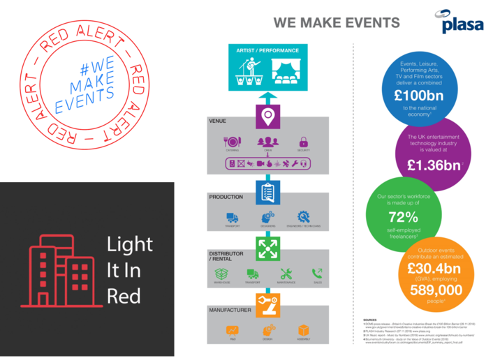 #LightItInRed Supports #WeMakeEvents  Red Alert Campaign