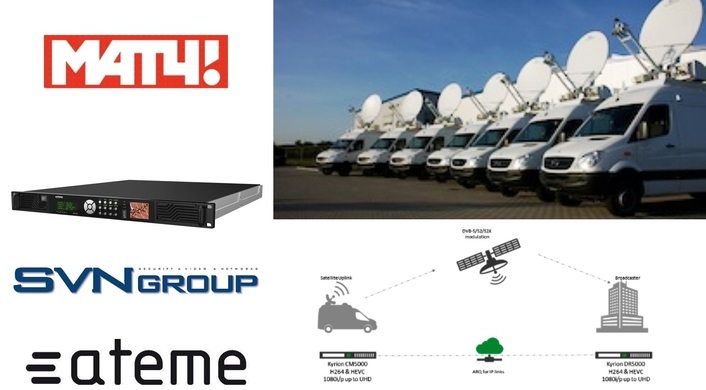 Russian Sports Broadcaster TV START / MATCH TV Selects ATEME Kyrion Solution for its Mobile Television Fleet