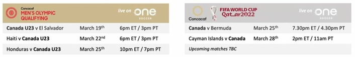 OneSoccer to broadcast live coverage of Canada Soccer's Men's National Teams in FIFA World Cup Qatar 2022 and Concacaf Men's Olympic Qualifying