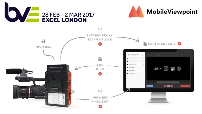 Mobile Viewpoint places remote production solutions in spotlight at BVE2017