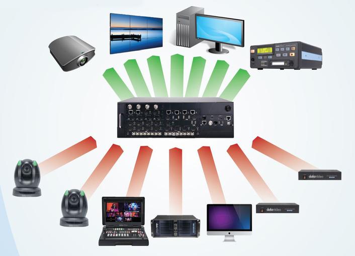 All-In-One Multiformat Matrix Switcher  MTX Video Commander