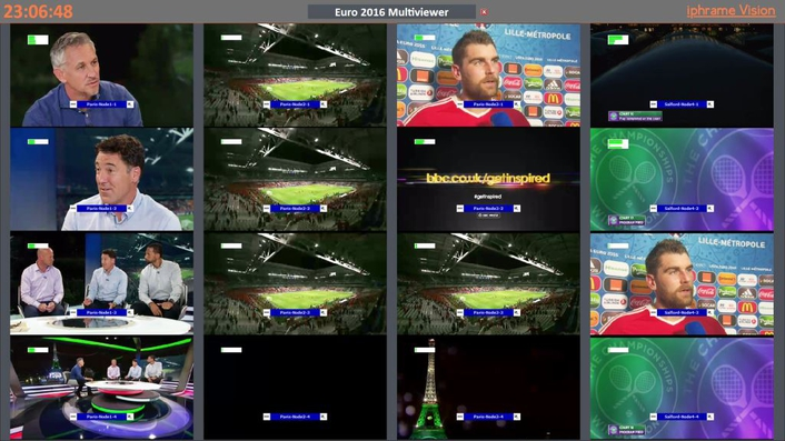 Suitcase TV Proves IP Production Concept at Euro 2016