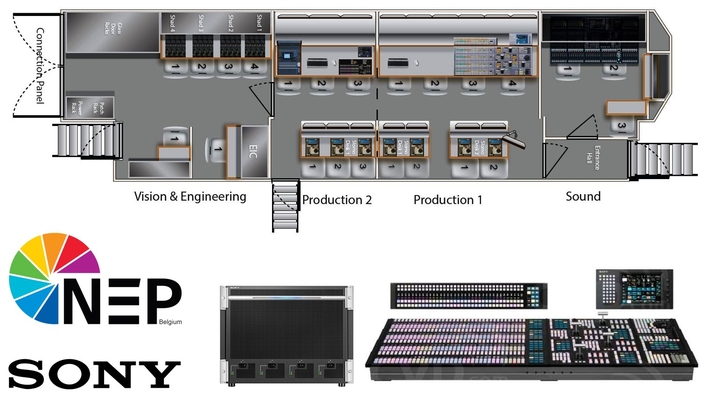 NEP Belgium standardises its Production facilities around Sony Vision Mixers