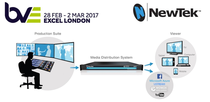 NewTek will demonstrate its Live Production Video Tools at BVE2017