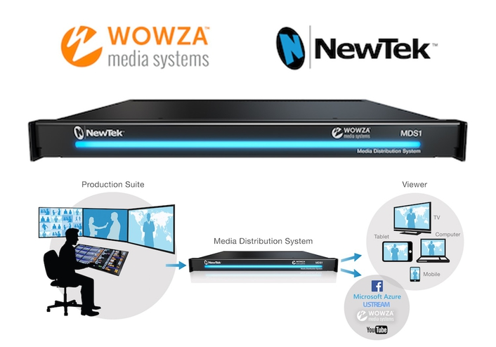 NewTek and Wowza Announce Availability of MediaDS The First Ever Global & Local Media Distribution Platform