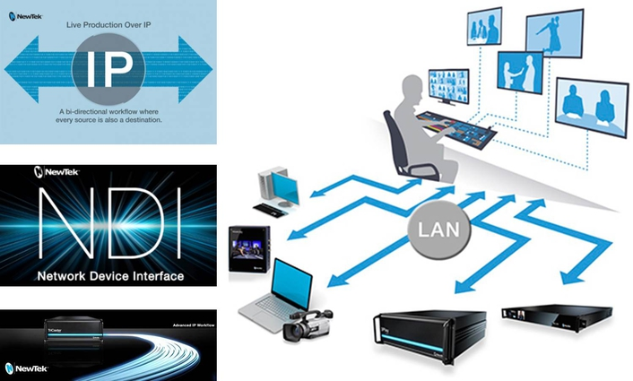 NewTek Advanced IP Redefines Live Production Workflow