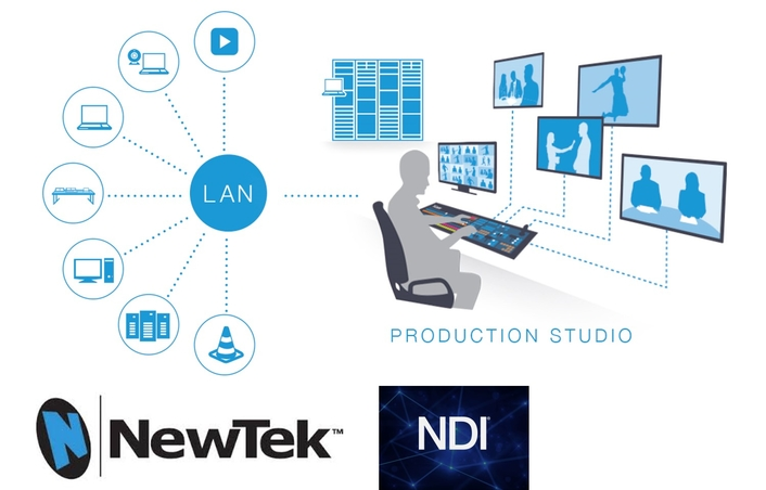 NewTek Showcases NDI® Solutions Representing the World's Largest Ecosystem of AV Over IP Products at ISE 2019