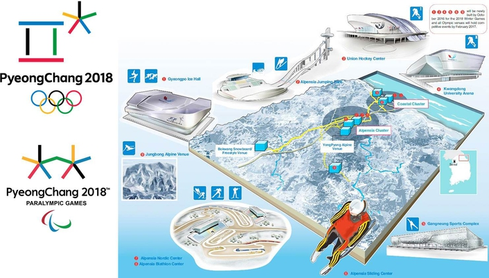 PyeongChang 2018 on course for winter test events