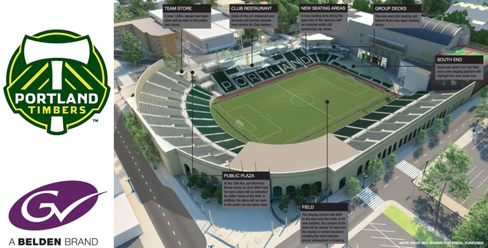 Grass Valley Equips Portland Timbers' Providence Park